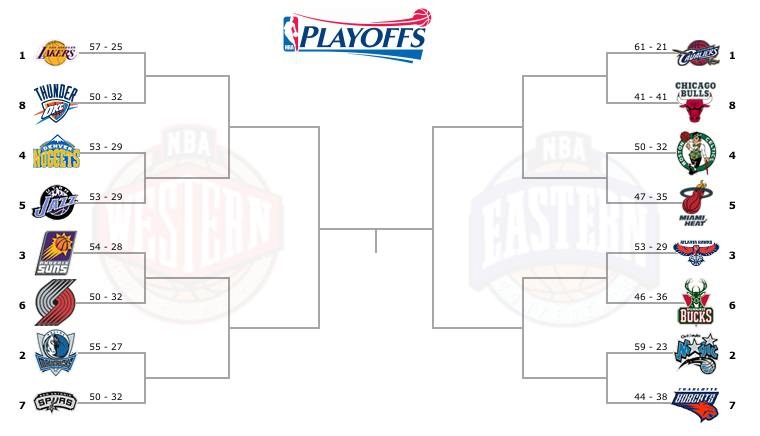 picture relating to Nba Printable Bracket titled Printable 2010 NBA Playoffs bracket The Rankings Posting
