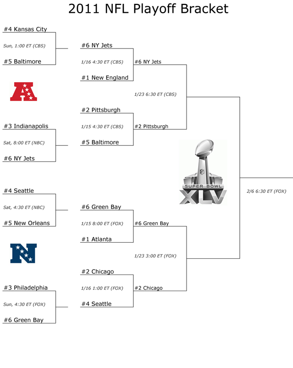 NFL Playoff Bracket